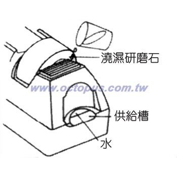 700)_砂轮机_电动工具