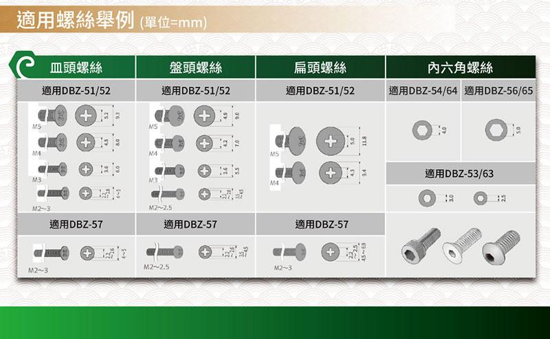 一支多用,可搭配日本工程師ENGINEER品牌獨家設計的DBZ-60手動使用,也可搭配電動工具使用