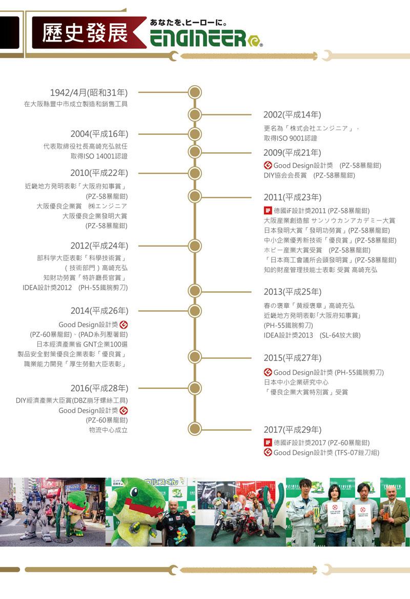 日本工程師ENGINEER 70年來的歷史發展沿革
